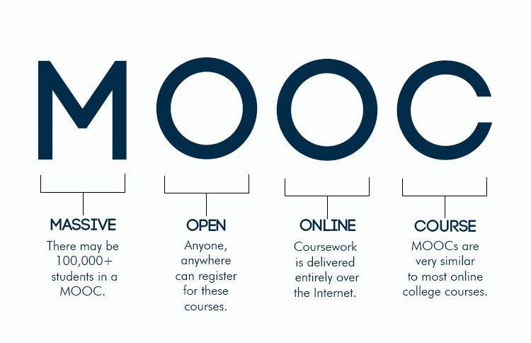 Learn English Online | UCT English Language Centre